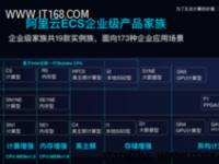 面向173种应用场景 阿里云发布ECS企业级19款实例