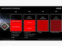 AMD新一代显卡曝光!超薄7nm工艺!