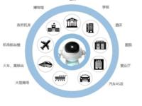 引领人机交互 Cruzr机器人制霸商用市场