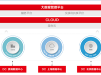 SionBBD助力北京热力集团 开启智能化转型之路