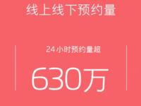 魅蓝Note6未开卖先火 24小时预约量达630万