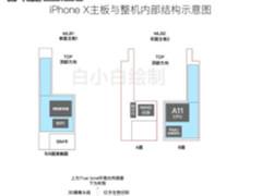 苹果iPhone 8电池信息曝光 仅2700毫安时