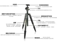 三张图读懂 三脚架部件功能及使用方法
