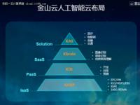 金山云侯震宇:云和大数据成就互联网创新