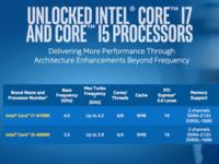 给8代让路 Intel宣布退役部分6代CPU