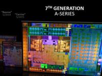 AMD七代Bristol Ridge APU现已上市:A12-9800售110美元