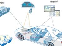 颠覆传统网络连接体验 平安讯科新品高调上市