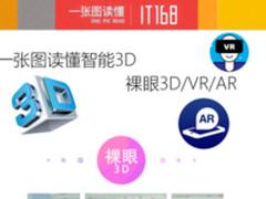 一张图读懂智能3D:带你看ivvi计算视觉世界