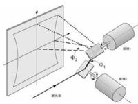 SLM技术核心—激光扫描技术问题及解决方案