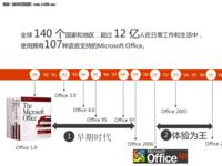 别误读了,Office 365真不是写文档那么简单