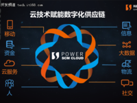 科箭推出 Power SCM Cloud供应链云平台