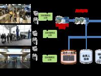 ICT技术不断发展和成熟,成就智慧机场