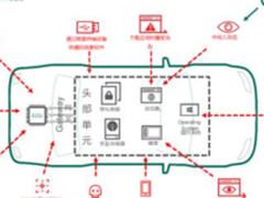 卡巴斯基实验室铺平安全联网汽车的道路
