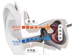 新钛度 AfterShokz发布Trekz Air骨传导耳机