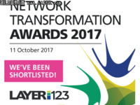 SDN NFV世界大会华为Cloud Open Labs获奖