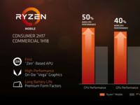 14nm Zen+Vega AMD 8代APU进入最后调试阶段