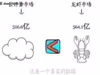 堪比小龙虾的云计算市场架构之路怎么走?