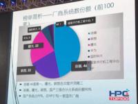 2017年中国高性能计算机TOP100排行榜发布