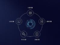 华为Mate10国内发布 详解EMUI8.0智慧系统