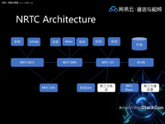 实时音视频应用新时代!网易云携NRTC出击