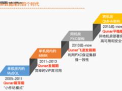 去哪儿黄勇:去哪网数据库架构发展历程