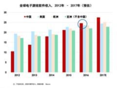 "UCloud:做最懂中国企业""出海""的云服务商"
