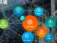 BMC推出多源云管理战略和方案 发挥云优势