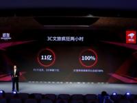 同比增长远超100% 京东3C文旅搭建共赢平台