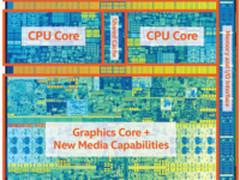 Intel CPU处理器MINIX:暗藏安全漏洞!