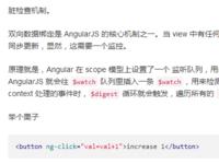 如果你会AngularJS,不妨做一下这份自测卷