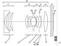 佳能专利曝光 光电混合取景器&背光按钮