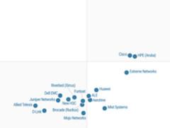 Aruba在Gartner魔力象限报告中获评领导企业
