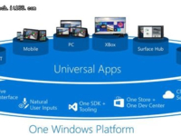 Windows 10虚拟机限时免费装,含VS 2017