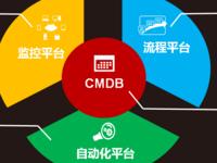 新华三:一体化运维平台在电力行业中的应用