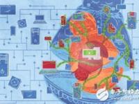 NSA数据泄露带AWS上热门,看360多机智!