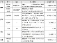 服务器价格指导12月双路塔式服务器选购