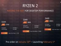 就知道是假的 5.1GHz的Ryzen 7 2800X系猜想