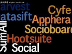 TOP 21大社交媒体管理和社交媒体分析工具