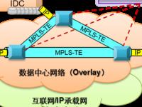 中国联通SDN技术在广域网的应用实践-云专线