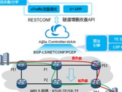 华为SDN方案助力腾讯部署敏捷广域网络