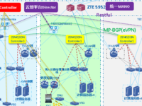 中兴通讯联手广西电信 打造CO重构全新网络