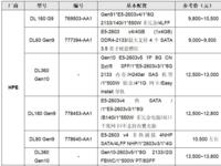 服务器价格指导 12月双路机架产品导购