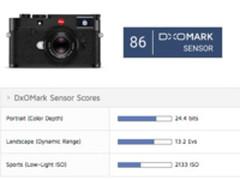 不如2年前半幅 DxOMark公布徕卡M10成绩