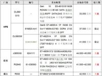 服务器价格指导  12月四路机架产品选购