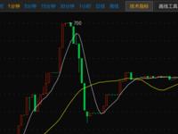 锐角币KEX首发1秒钟售罄,5分钟涨幅超过20%