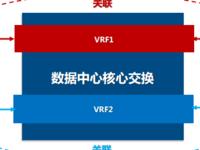 九州云基于SDN助上海银行下一代金融云网