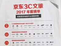 2017年京东销量成绩单出炉 360手机实力入榜