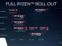 日本渠道商曝第2代AMD Ryzen 2018年3月推出