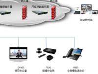 华为视讯助力北京西城区政府高效沟通!