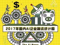 137家公司,超400亿融资,中国AI发展超乎想象